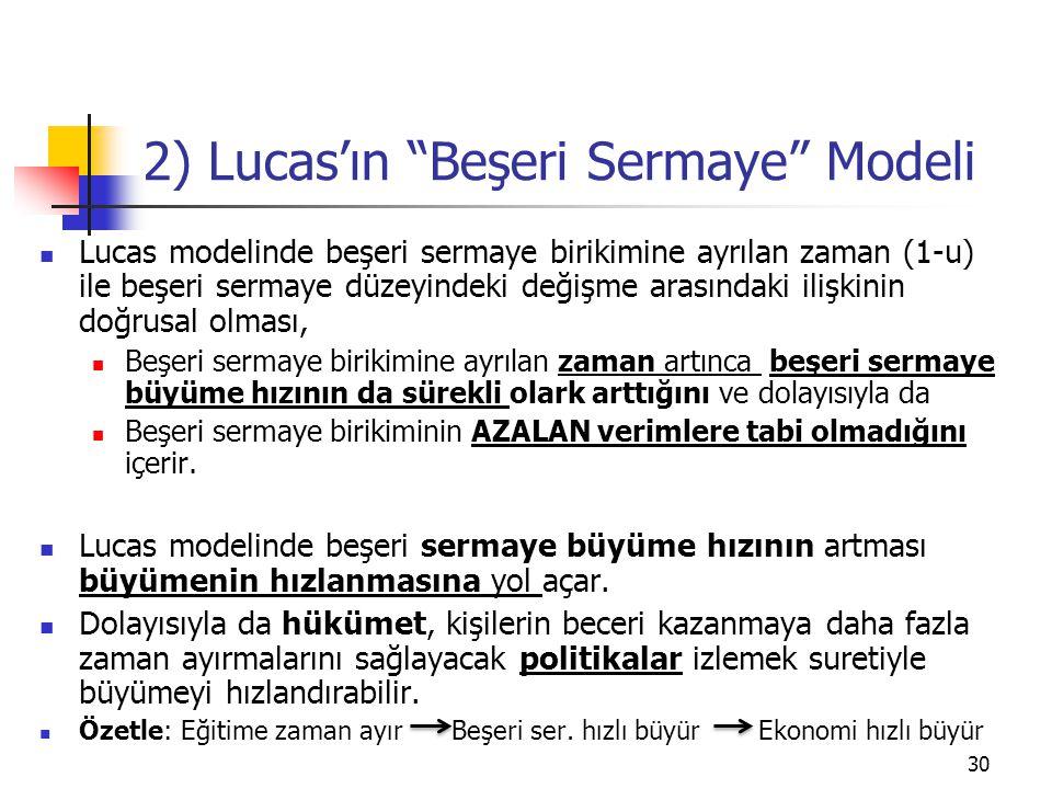 """30 2) Lucas'ın """"Beşeri Sermaye"""" Modeli Lucas modelinde beşeri sermaye birikimine ayrılan zaman (1-u) ile beşeri sermaye düzeyindeki değişme arasındaki"""