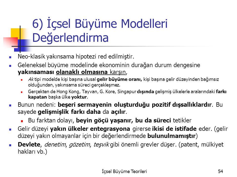 İçsel Büyüme Teorileri54 6) İçsel Büyüme Modelleri Değerlendirma Neo-klasik yakınsama hipotezi red edilmiştir.