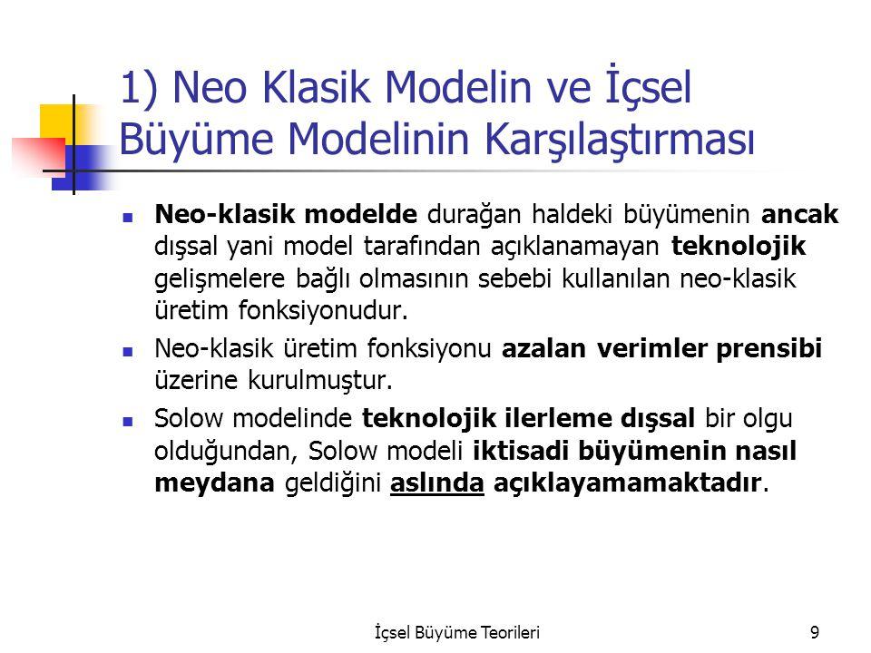 İçsel Büyüme Teorileri9 1) Neo Klasik Modelin ve İçsel Büyüme Modelinin Karşılaştırması Neo-klasik modelde durağan haldeki büyümenin ancak dışsal yani model tarafından açıklanamayan teknolojik gelişmelere bağlı olmasının sebebi kullanılan neo-klasik üretim fonksiyonudur.