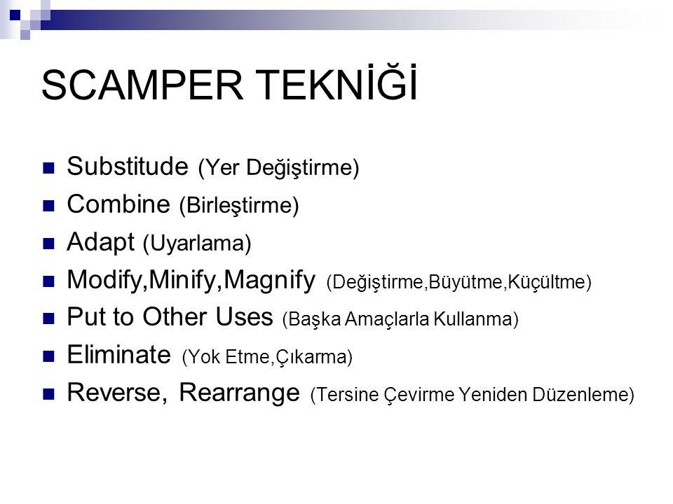 SCAMPER TEKNİĞİ Substitude (Yer Değiştirme) Combine (Birleştirme) Adapt (Uyarlama) Modify,Minify,Magnify (Değiştirme,Büyütme,Küçültme) Put to Other Us