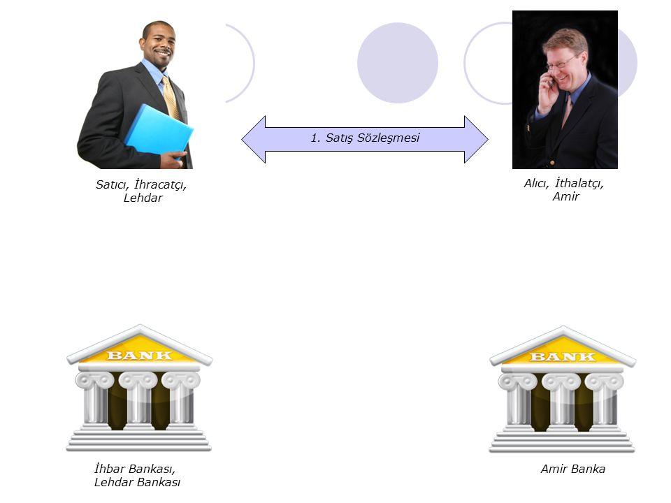 Satıcı, İhracatçı, Lehdar Alıcı, İthalatçı, Amir İhbar Bankası, Lehdar Bankası Amir Banka 1. Satış Sözleşmesi
