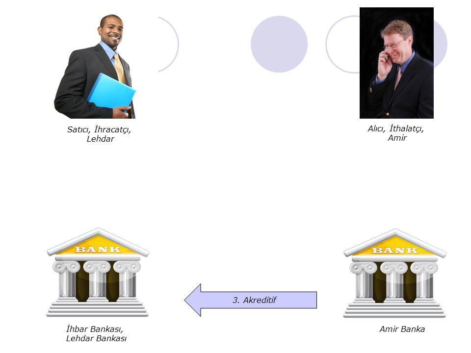 Satıcı, İhracatçı, Lehdar Alıcı, İthalatçı, Amir İhbar Bankası, Lehdar Bankası Amir Banka 3. Akreditif