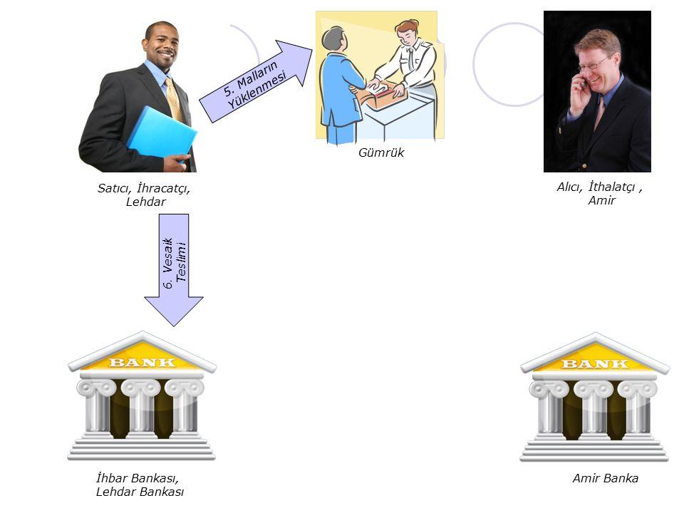 Satıcı, İhracatçı, Lehdar Alıcı, İthalatçı, Amir İhbar Bankası, Lehdar Bankası Amir Banka 5. Malların Yüklenmesi 6. Vesaik Teslimi Gümrük