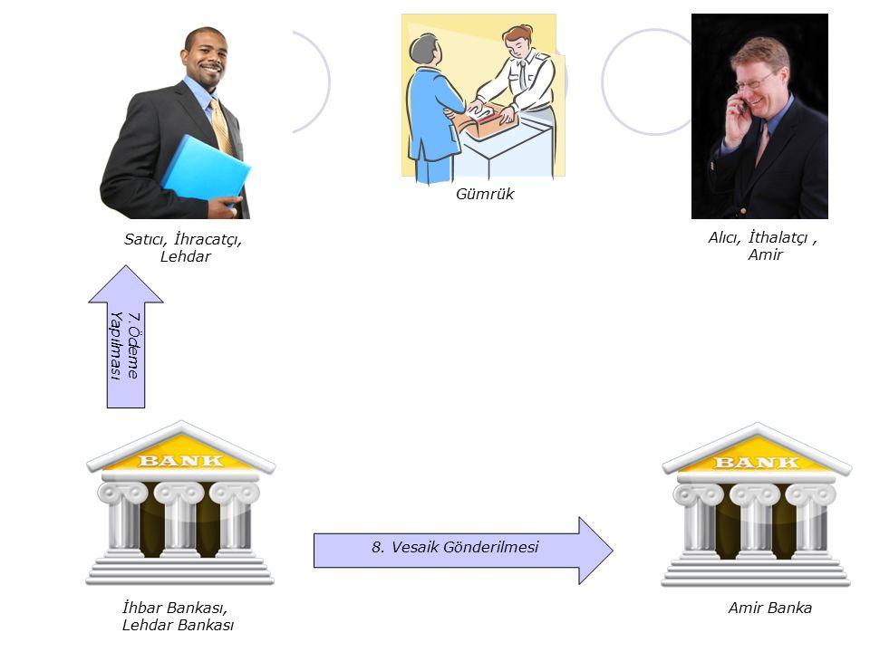 Satıcı, İhracatçı, Lehdar Alıcı, İthalatçı, Amir İhbar Bankası, Lehdar Bankası Amir Banka 7.Ödeme Yapılması 8. Vesaik Gönderilmesi Gümrük
