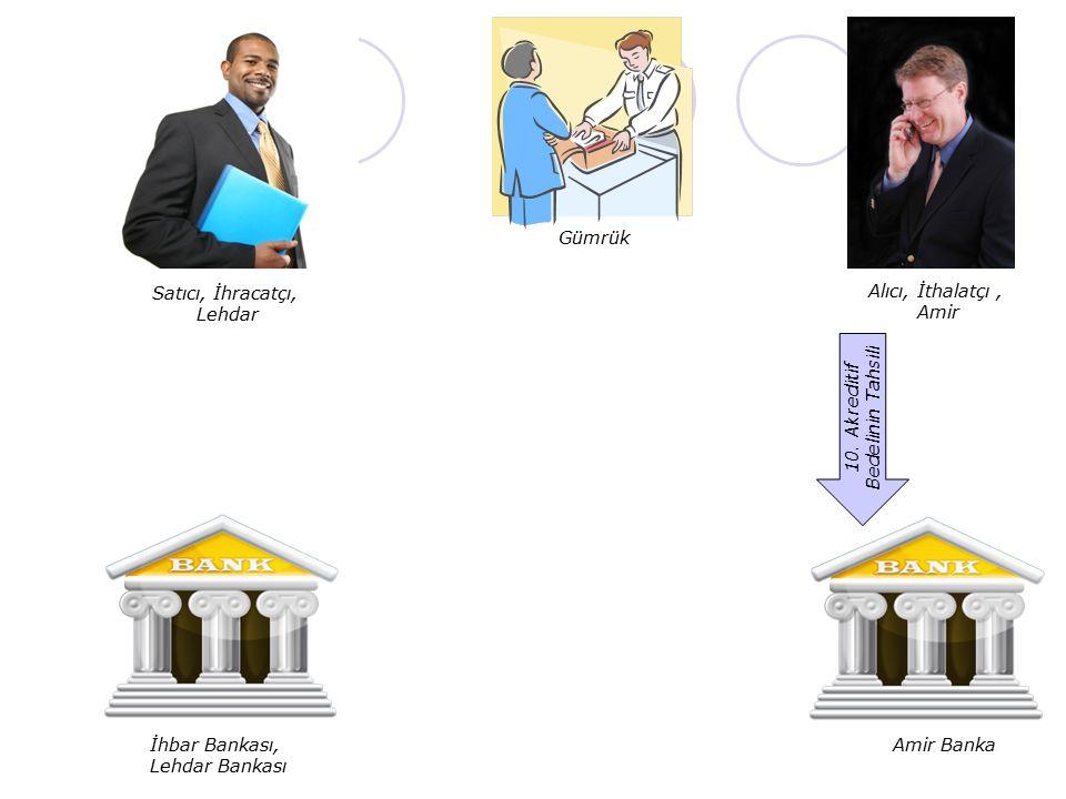 Satıcı, İhracatçı, Lehdar Alıcı, İthalatçı, Amir İhbar Bankası, Lehdar Bankası Amir Banka 10. Akreditif Bedelinin Tahsili Gümrük
