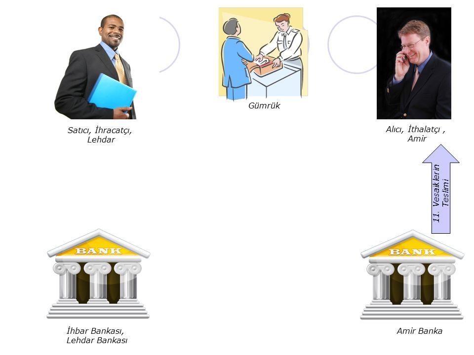 Satıcı, İhracatçı, Lehdar Alıcı, İthalatçı, Amir İhbar Bankası, Lehdar Bankası Amir Banka 11. Vesaiklerin Teslimi Gümrük