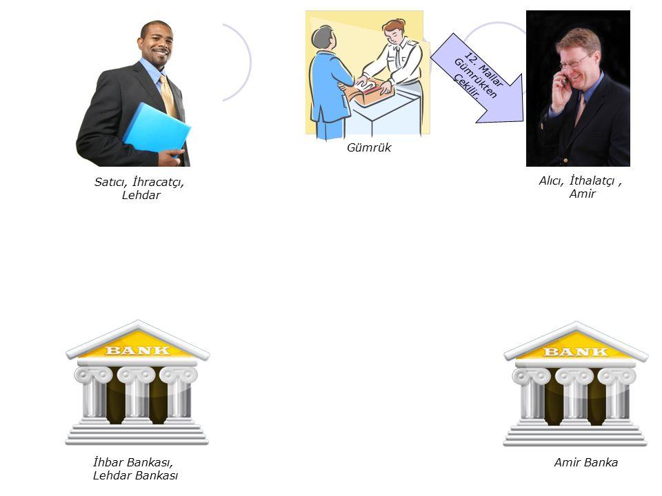 Satıcı, İhracatçı, Lehdar Alıcı, İthalatçı, Amir İhbar Bankası, Lehdar Bankası Amir Banka Gümrük 12. Mallar Gümrükten Çekilir.