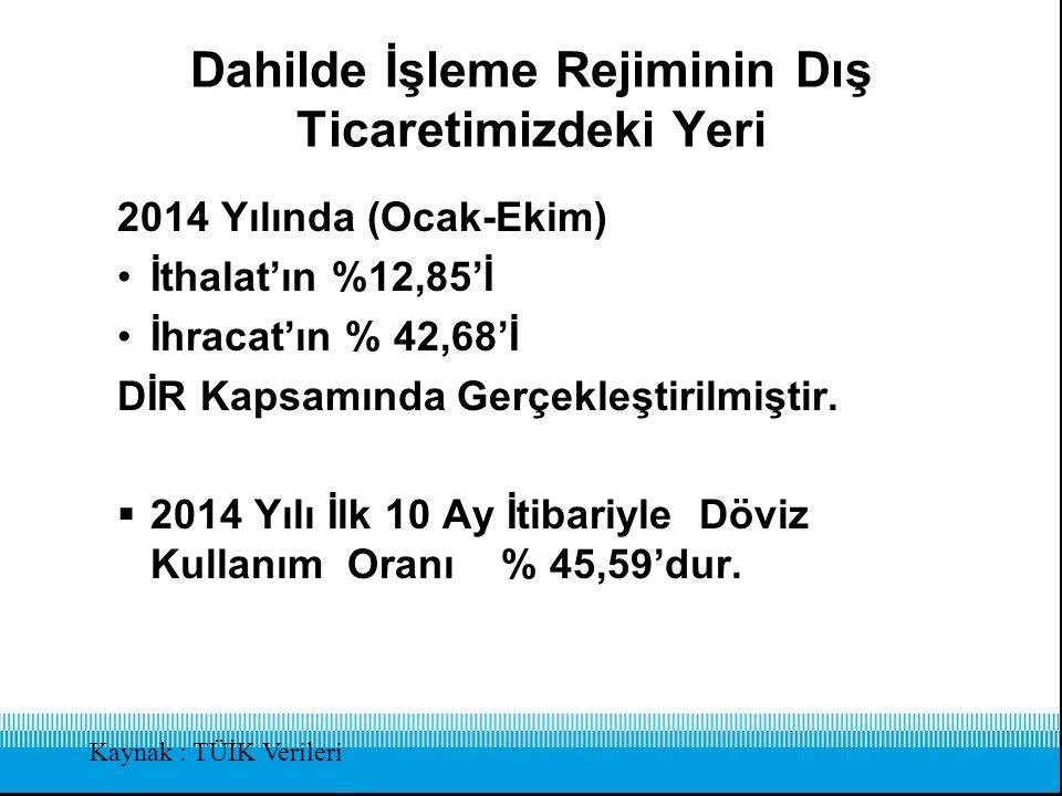 DİR Otomasyon Uygulaması İşleyişi (-I-) Türktrust Tic.
