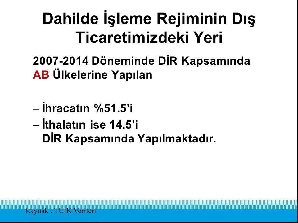 DİR İle İlgili Birimler (-IV-)  Diğer Kurumlar : –Maliye Bakanlığı, –Toprak Mahsulleri Ofisi (T.M.O.) –Türkiye Şeker Kurumu ve İlgili Fabrikaları –vb.