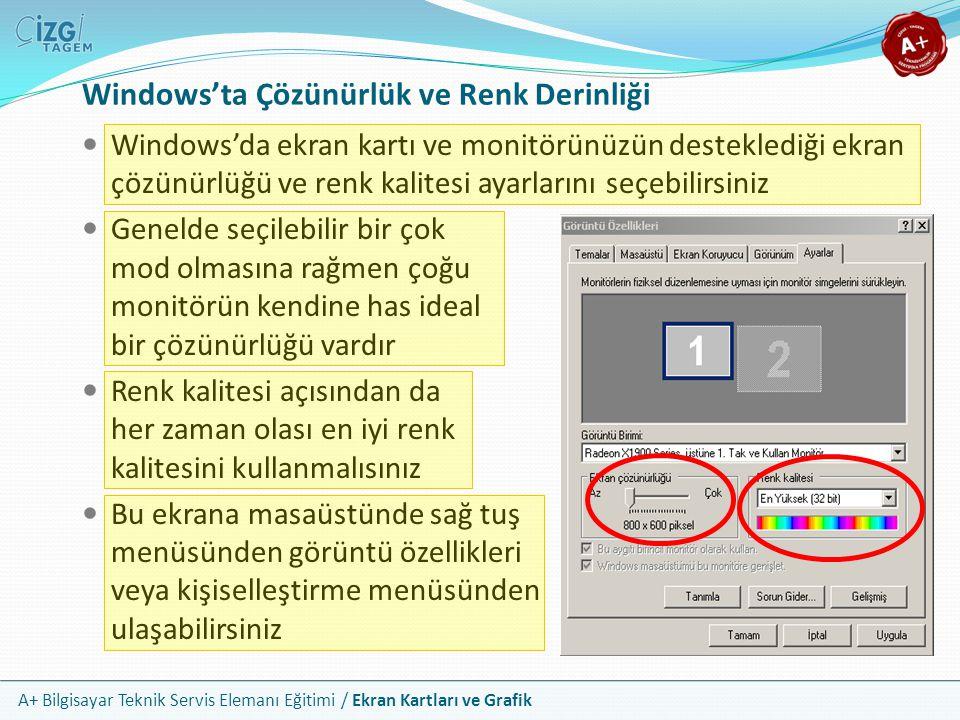 A+ Bilgisayar Teknik Servis Elemanı Eğitimi / Ekran Kartları ve Grafik Windows'ta Çözünürlük ve Renk Derinliği Windows'da ekran kartı ve monitörünüzün