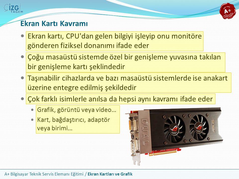 A+ Bilgisayar Teknik Servis Elemanı Eğitimi / Ekran Kartları ve Grafik Ekran Kartı Kavramı Ekran kartı, CPU'dan gelen bilgiyi işleyip onu monitöre gön