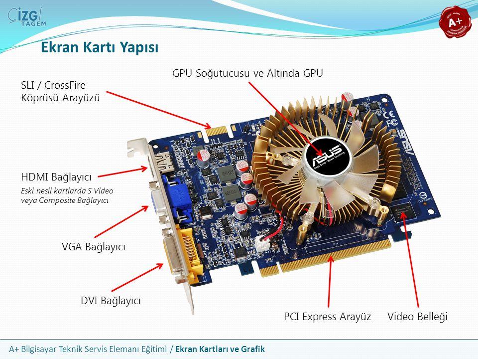 A+ Bilgisayar Teknik Servis Elemanı Eğitimi / Ekran Kartları ve Grafik Ekran Kartı Yapısı Video BelleğiPCI Express Arayüz GPU Soğutucusu ve Altında GP