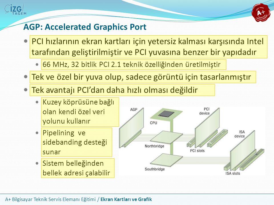 A+ Bilgisayar Teknik Servis Elemanı Eğitimi / Ekran Kartları ve Grafik PCI hızlarının ekran kartları için yetersiz kalması karşısında Intel tarafından