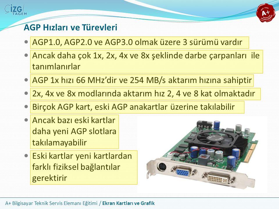 A+ Bilgisayar Teknik Servis Elemanı Eğitimi / Ekran Kartları ve Grafik AGP Hızları ve Türevleri AGP1.0, AGP2.0 ve AGP3.0 olmak üzere 3 sürümü vardır A
