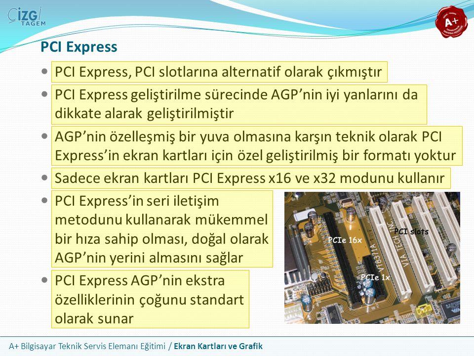 A+ Bilgisayar Teknik Servis Elemanı Eğitimi / Ekran Kartları ve Grafik PCI Express PCI Express, PCI slotlarına alternatif olarak çıkmıştır PCI Express