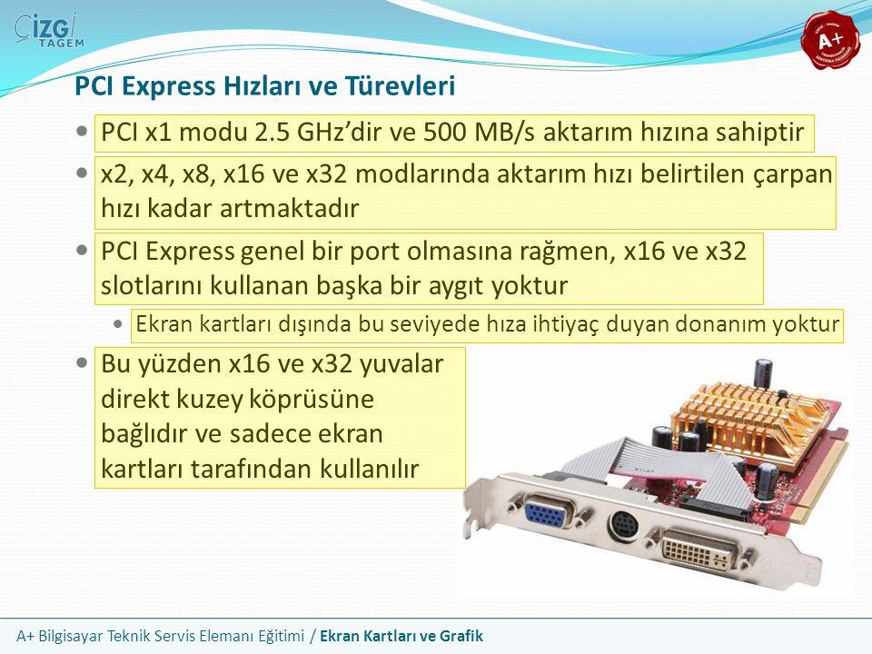 A+ Bilgisayar Teknik Servis Elemanı Eğitimi / Ekran Kartları ve Grafik PCI Express Hızları ve Türevleri PCI x1 modu 2.5 GHz'dir ve 500 MB/s aktarım hı