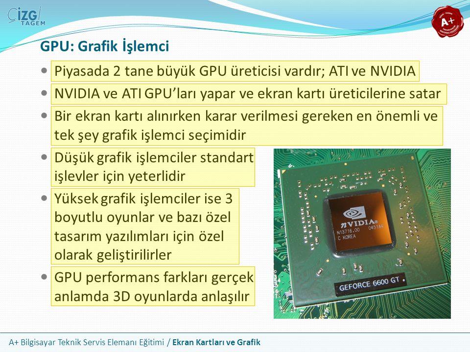 A+ Bilgisayar Teknik Servis Elemanı Eğitimi / Ekran Kartları ve Grafik GPU: Grafik İşlemci Piyasada 2 tane büyük GPU üreticisi vardır; ATI ve NVIDIA N