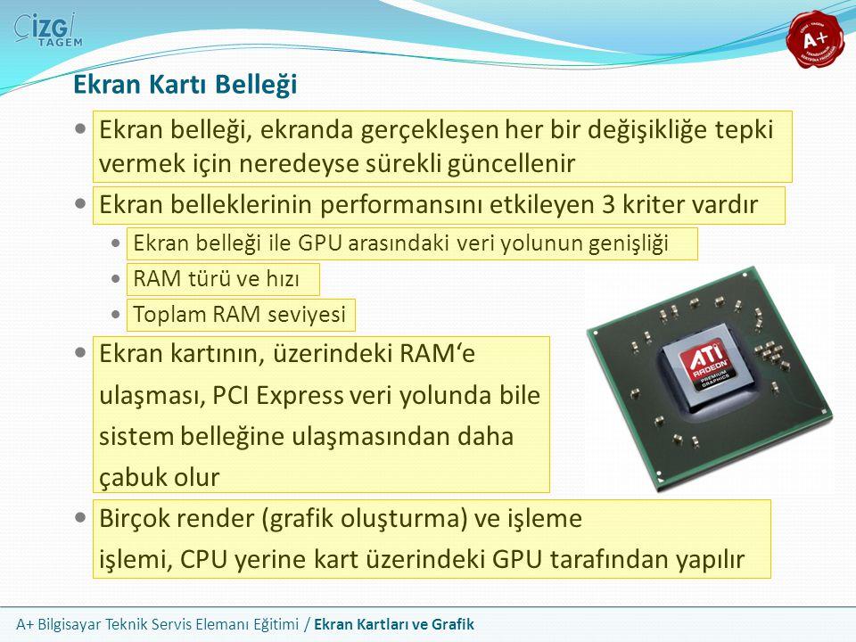 A+ Bilgisayar Teknik Servis Elemanı Eğitimi / Ekran Kartları ve Grafik Ekran Kartı Belleği Ekran belleği, ekranda gerçekleşen her bir değişikliğe tepk