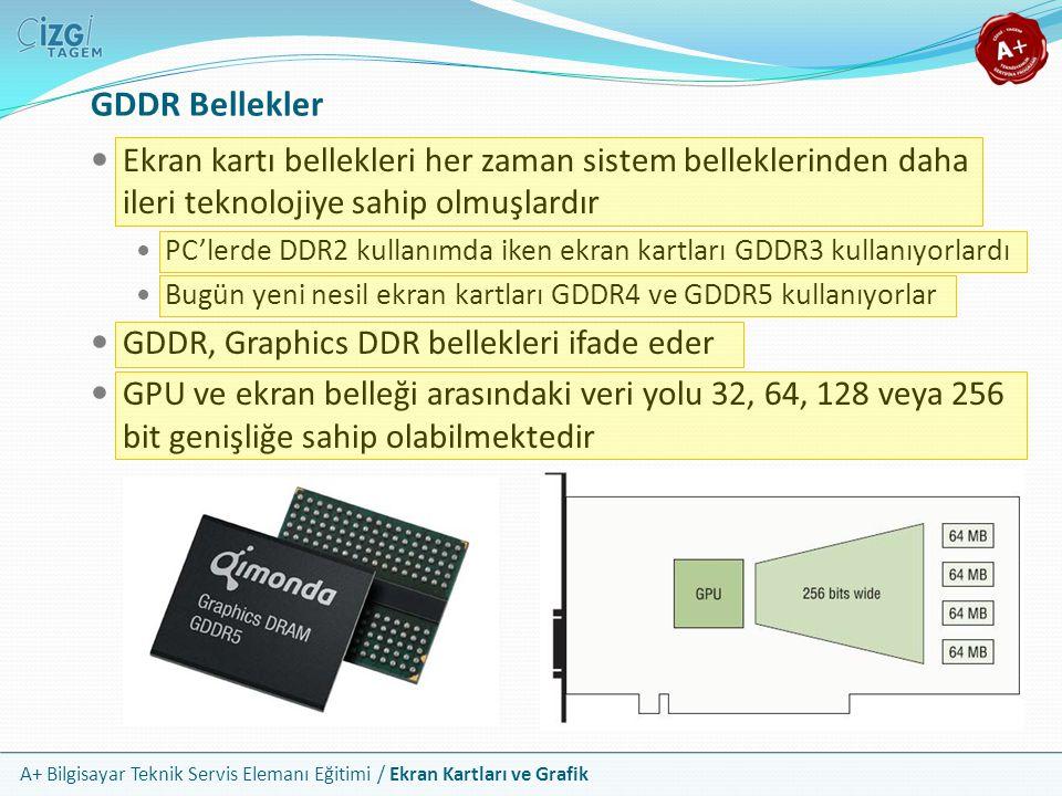 A+ Bilgisayar Teknik Servis Elemanı Eğitimi / Ekran Kartları ve Grafik GDDR Bellekler Ekran kartı bellekleri her zaman sistem belleklerinden daha iler