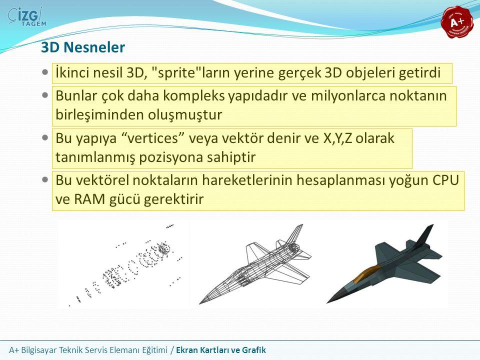 A+ Bilgisayar Teknik Servis Elemanı Eğitimi / Ekran Kartları ve Grafik İkinci nesil 3D,
