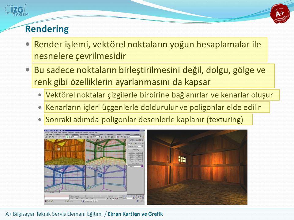 A+ Bilgisayar Teknik Servis Elemanı Eğitimi / Ekran Kartları ve Grafik Rendering Render işlemi, vektörel noktaların yoğun hesaplamalar ile nesnelere ç