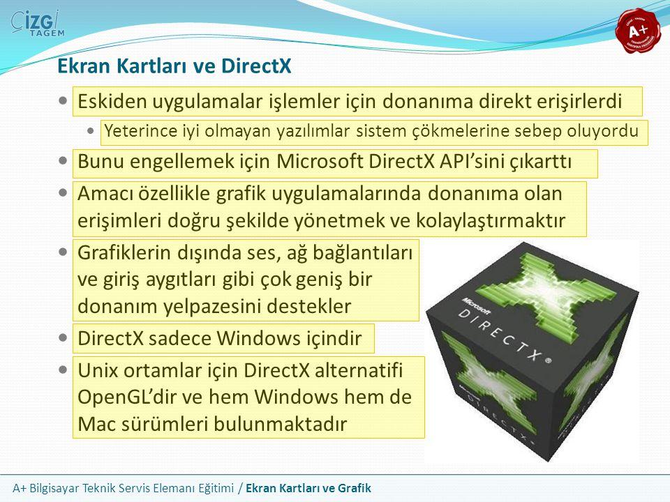 A+ Bilgisayar Teknik Servis Elemanı Eğitimi / Ekran Kartları ve Grafik Ekran Kartları ve DirectX Eskiden uygulamalar işlemler için donanıma direkt eri