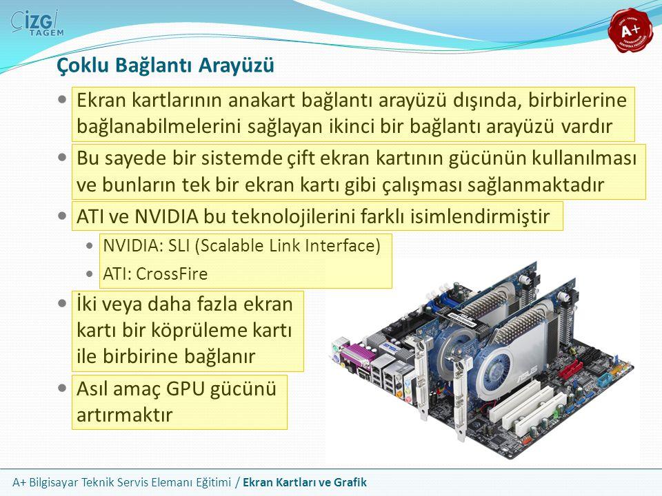 A+ Bilgisayar Teknik Servis Elemanı Eğitimi / Ekran Kartları ve Grafik Ekran kartlarının anakart bağlantı arayüzü dışında, birbirlerine bağlanabilmele