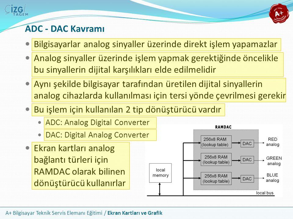 A+ Bilgisayar Teknik Servis Elemanı Eğitimi / Ekran Kartları ve Grafik ADC - DAC Kavramı Bilgisayarlar analog sinyaller üzerinde direkt işlem yapamazl