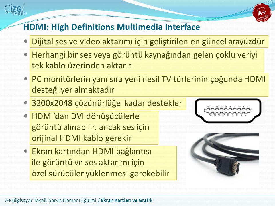 A+ Bilgisayar Teknik Servis Elemanı Eğitimi / Ekran Kartları ve Grafik Dijital ses ve video aktarımı için geliştirilen en güncel arayüzdür Herhangi bi