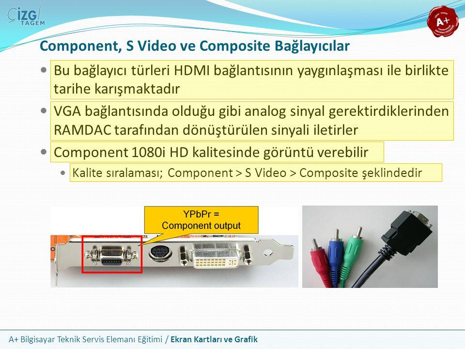A+ Bilgisayar Teknik Servis Elemanı Eğitimi / Ekran Kartları ve Grafik Component, S Video ve Composite Bağlayıcılar Bu bağlayıcı türleri HDMI bağlantı