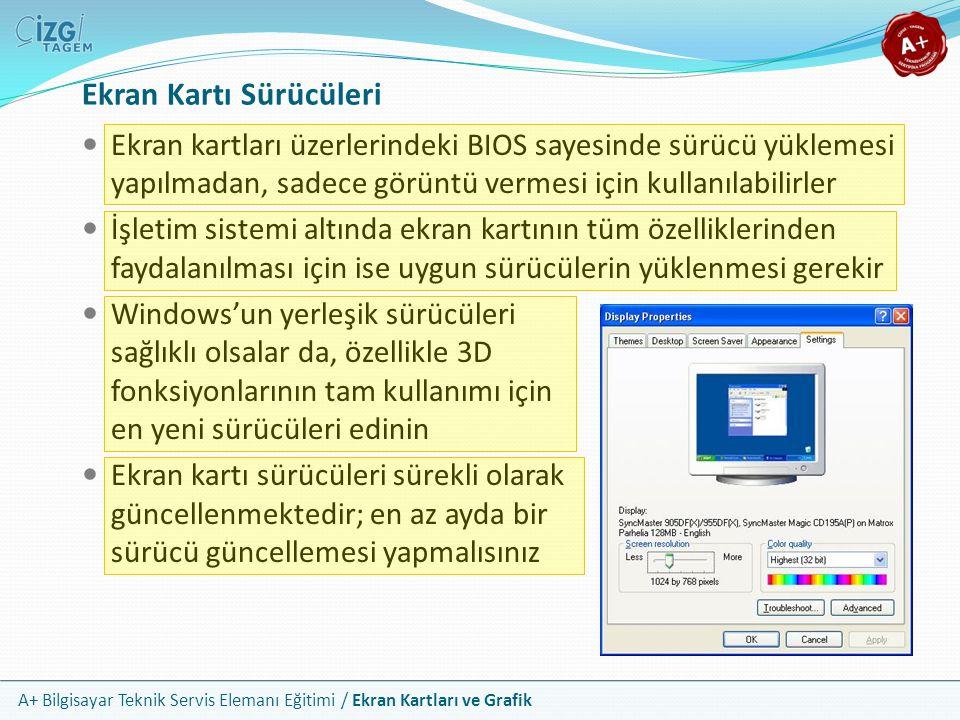 A+ Bilgisayar Teknik Servis Elemanı Eğitimi / Ekran Kartları ve Grafik Ekran kartları üzerlerindeki BIOS sayesinde sürücü yüklemesi yapılmadan, sadece