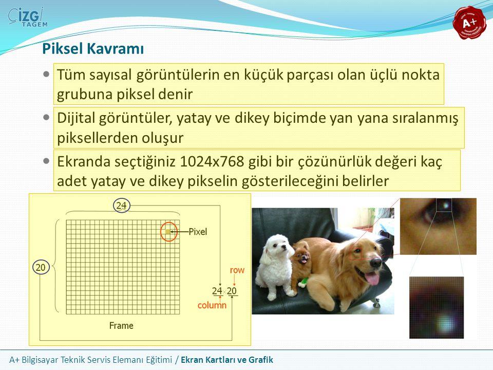 A+ Bilgisayar Teknik Servis Elemanı Eğitimi / Ekran Kartları ve Grafik Tüm sayısal görüntülerin en küçük parçası olan üçlü nokta grubuna piksel denir