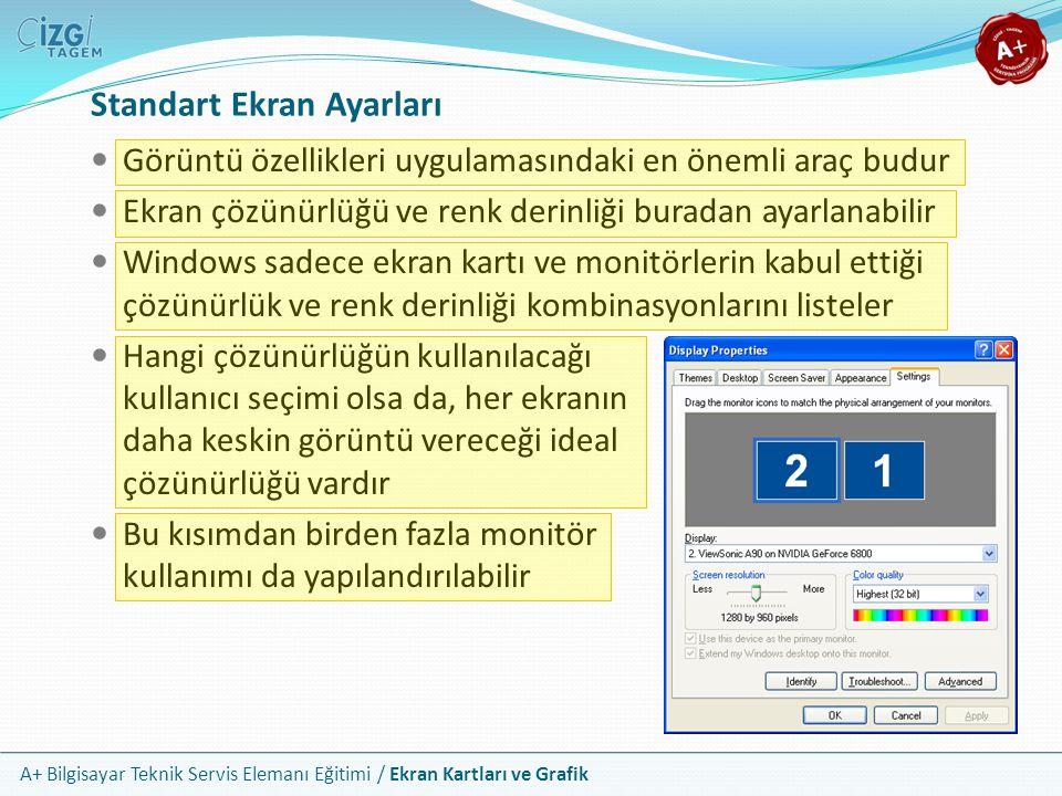 A+ Bilgisayar Teknik Servis Elemanı Eğitimi / Ekran Kartları ve Grafik Görüntü özellikleri uygulamasındaki en önemli araç budur Ekran çözünürlüğü ve r