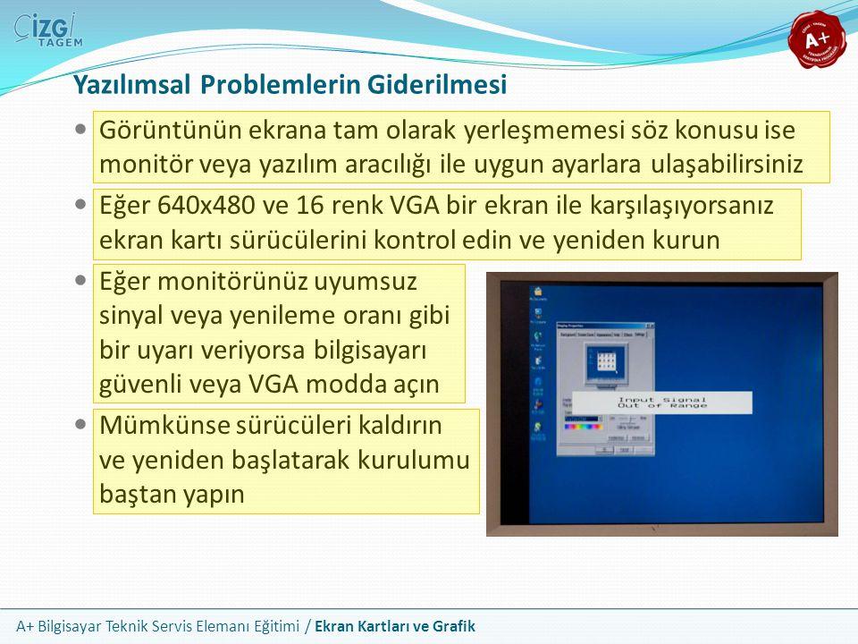 A+ Bilgisayar Teknik Servis Elemanı Eğitimi / Ekran Kartları ve Grafik Yazılımsal Problemlerin Giderilmesi Görüntünün ekrana tam olarak yerleşmemesi s