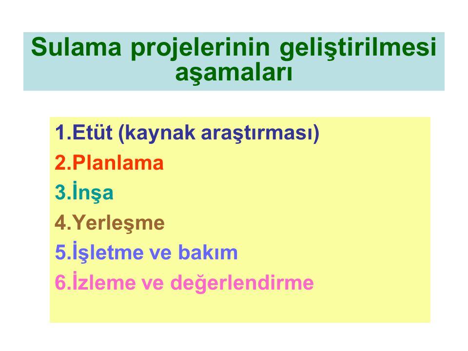 Sulama projelerinin geliştirilmesi aşamaları 1.Etüt (kaynak araştırması) 2.Planlama 3.İnşa 4.Yerleşme 5.İşletme ve bakım 6.İzleme ve değerlendirme