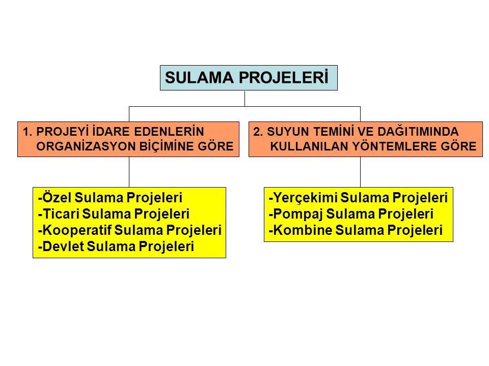 Sulama projelerinde sağlanması gerekli koşullar 1.