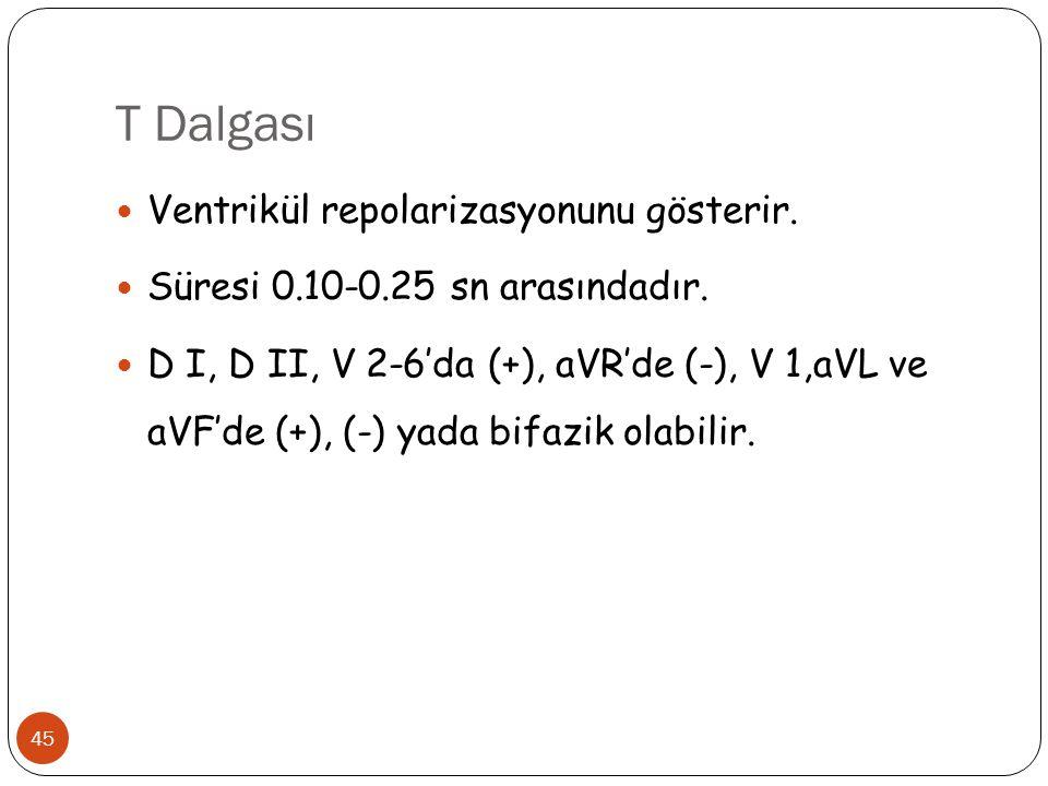 T Dalgası 45 Ventrikül repolarizasyonunu gösterir. Süresi 0.10-0.25 sn arasındadır. D I, D II, V 2-6'da (+), aVR'de (-), V 1,aVL ve aVF'de (+), (-) ya