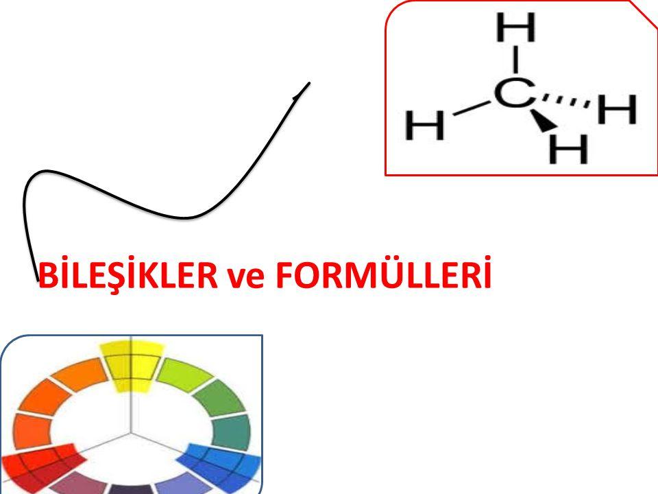 Bileşikler ve Formülleri Bilinen yaklaşık 120 çeşit element vardır.