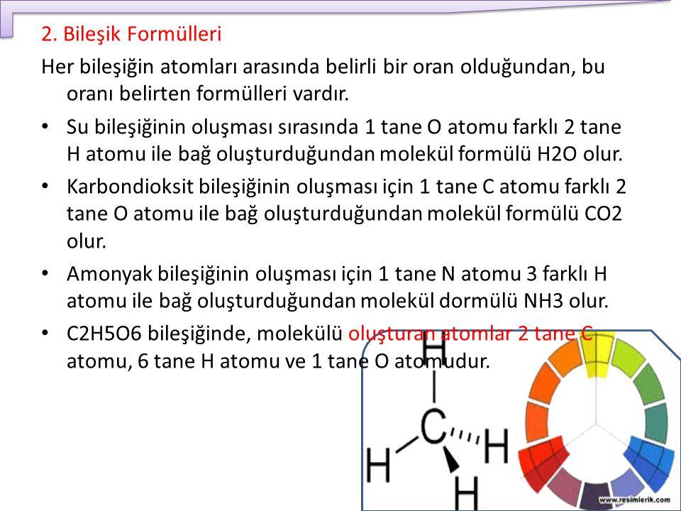 2. Bileşik Formülleri Her bileşiğin atomları arasında belirli bir oran olduğundan, bu oranı belirten formülleri vardır. Su bileşiğinin oluşması sırası