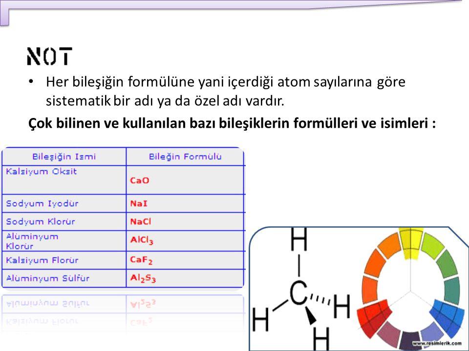 Her bileşiğin formülüne yani içerdiği atom sayılarına göre sistematik bir adı ya da özel adı vardır. Çok bilinen ve kullanılan bazı bileşiklerin formü