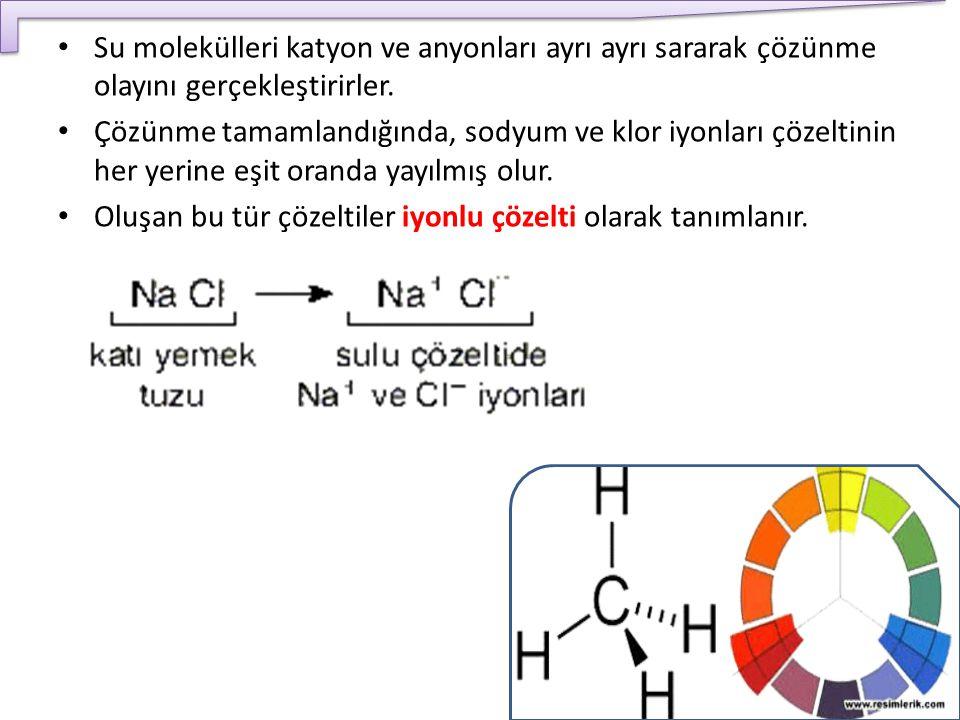 Su molekülleri katyon ve anyonları ayrı ayrı sararak çözünme olayını gerçekleştirirler. Çözünme tamamlandığında, sodyum ve klor iyonları çözeltinin he