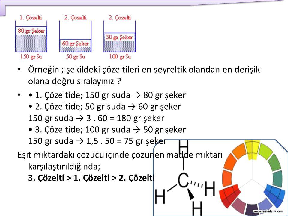 Örneğin ; şekildeki çözeltileri en seyreltik olandan en derişik olana doğru sıralayınız ? 1. Çözeltide; 150 gr suda → 80 gr şeker 2. Çözeltide; 50 gr