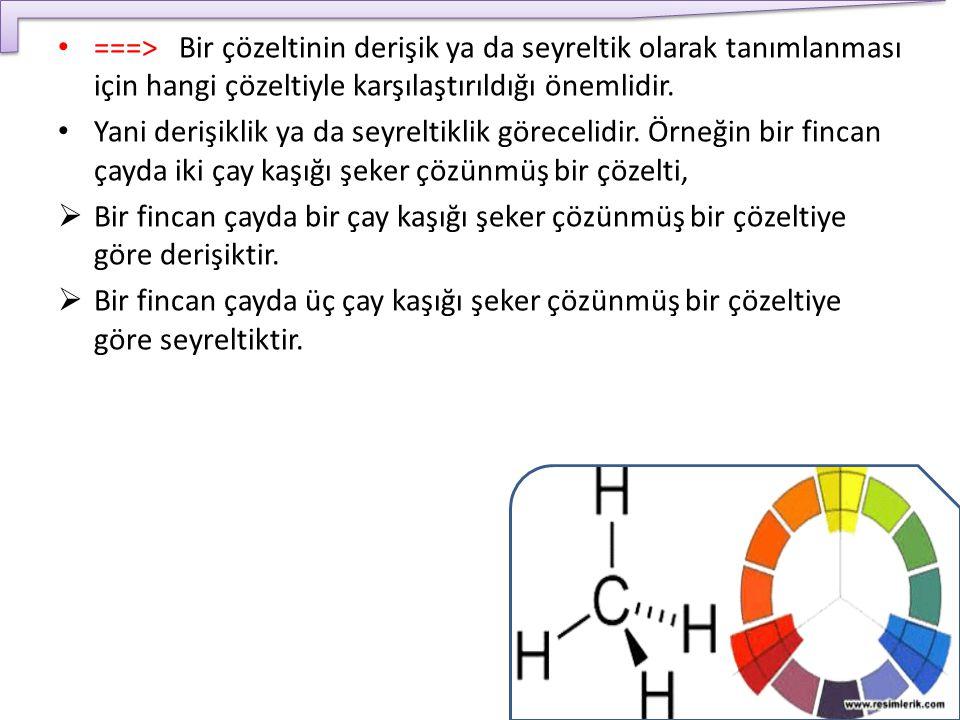 ===> Bir çözeltinin derişik ya da seyreltik olarak tanımlanması için hangi çözeltiyle karşılaştırıldığı önemlidir. Yani derişiklik ya da seyreltiklik