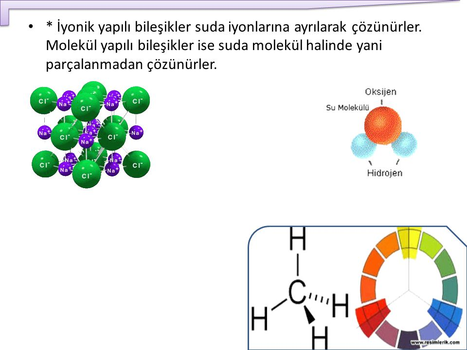* İyonik yapılı bileşikler suda iyonlarına ayrılarak çözünürler. Molekül yapılı bileşikler ise suda molekül halinde yani parçalanmadan çözünürler.