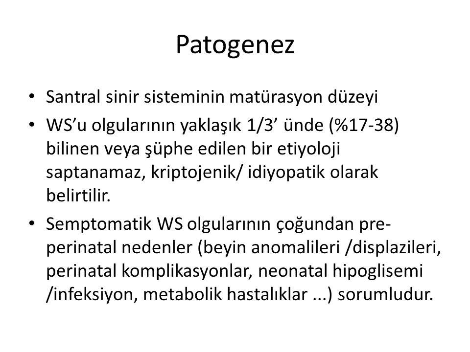 Patogenez Santral sinir sisteminin matürasyon düzeyi WS'u olgularının yaklaşık 1/3' ünde (%17-38) bilinen veya şüphe edilen bir etiyoloji saptanamaz,