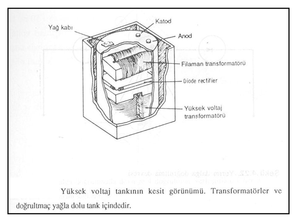 YÜKSEK VOLTAJ JENERATÖRÜ (TANKI) Sıklıkla röntgen odasının bir köşesine yerleştirilen yağla dolu tankdır. İçinde voltaj yükseltici transformatör, fila
