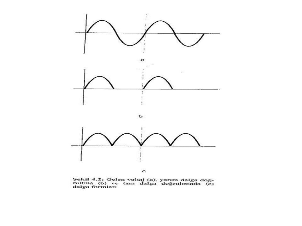Frekansı 60 Hz olan alternatif akımda voltaj saniyede 60 kez geri döner. 1/60 sn lik bir dalga siklusunda bir negatif ve bir pozitif puls vardır. Doğr