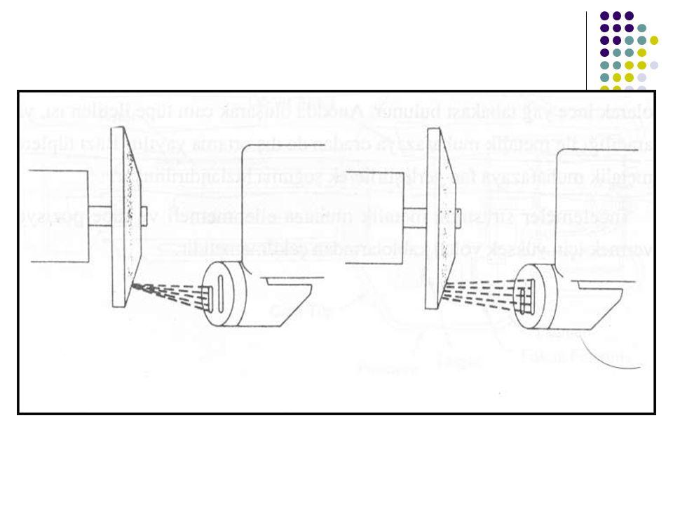 FİLAMAN Birçok x-ışını tüpünde yanyana yerleşitrilmiş çift filaman mevcuttur. Daha yüksek tüp akımları için büyük filaman kullanılır.