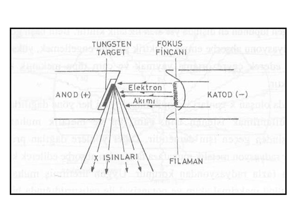 SABİT ANOD 3 Tungsten plağın gömülü olduğu bakır kütle anodun termal kapasitenini arttırır ve ısıyı hızla cam tüpe ve onun aracılığı ile çevresindeki