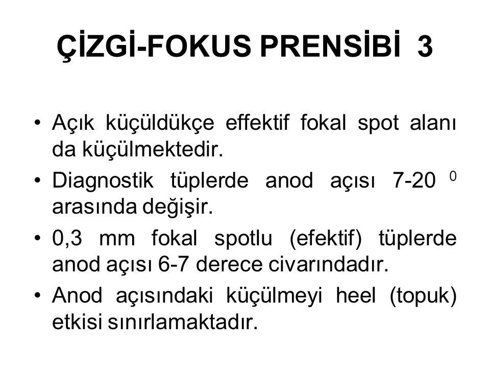 ÇİZGİ-FOKUS PRENSİBİ 2 Buna karşın radyografik ayrıntıyı arttırmak için fokal spot küçük olmalıdır. Aradaki bu çelişki 1918 yılında geliştirilen çizgi